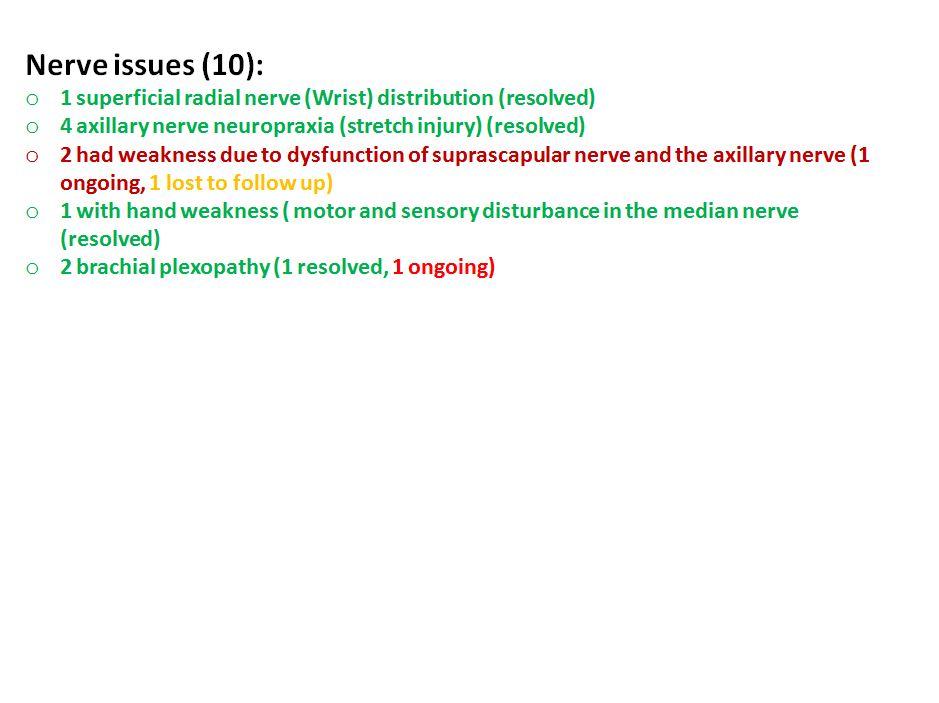 (11) Nerve issues TSA