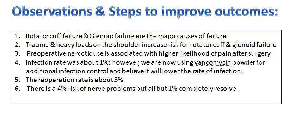 (12) observations & steps to improve outcomes