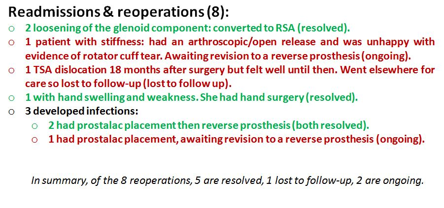 (13) readmissions and reop TSA