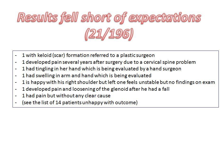 (4) results fell short of expectations TSA